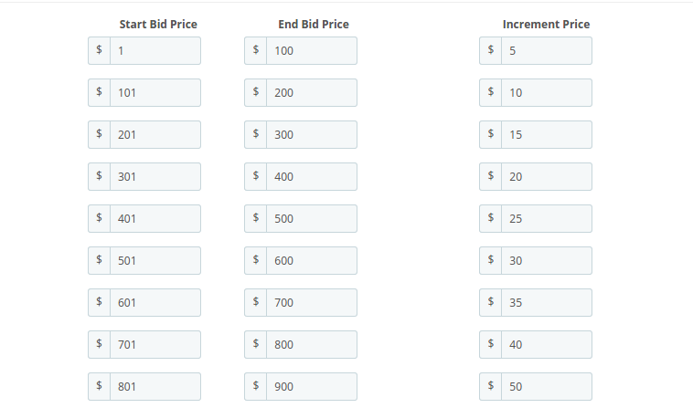 configure incremental price for product auction