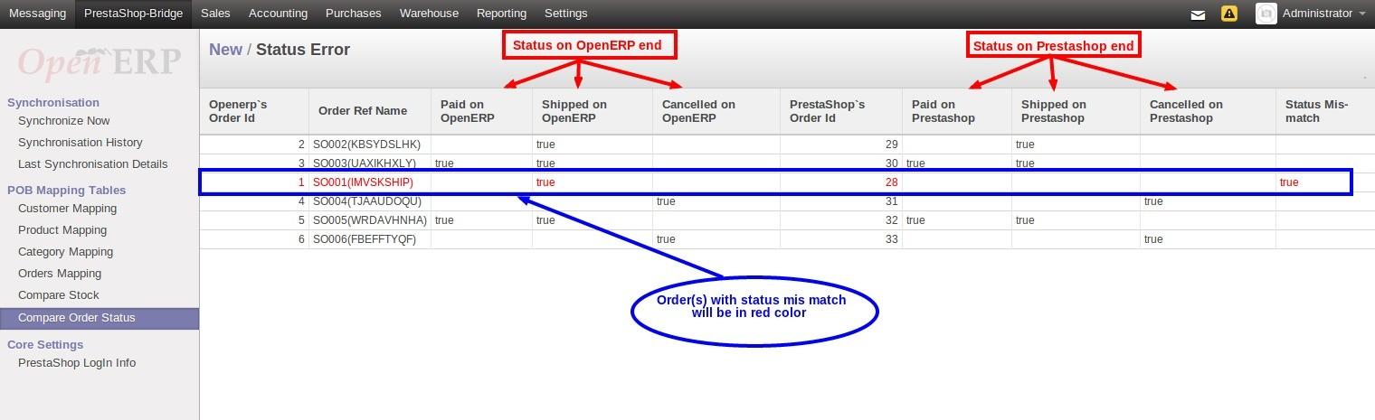 Prestashop-OpenERP Order Status Comparison results screen