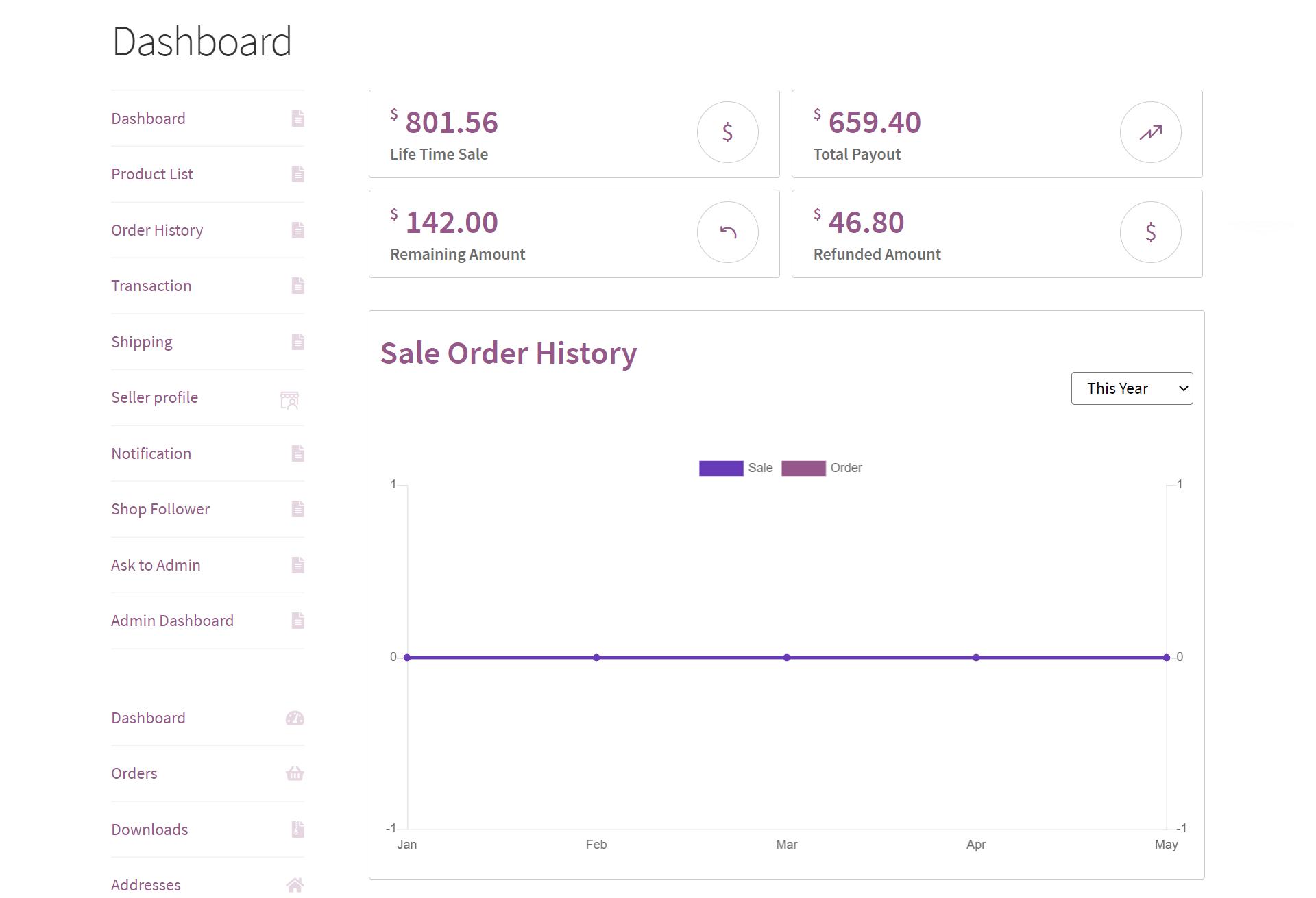 seller-dashboard-2