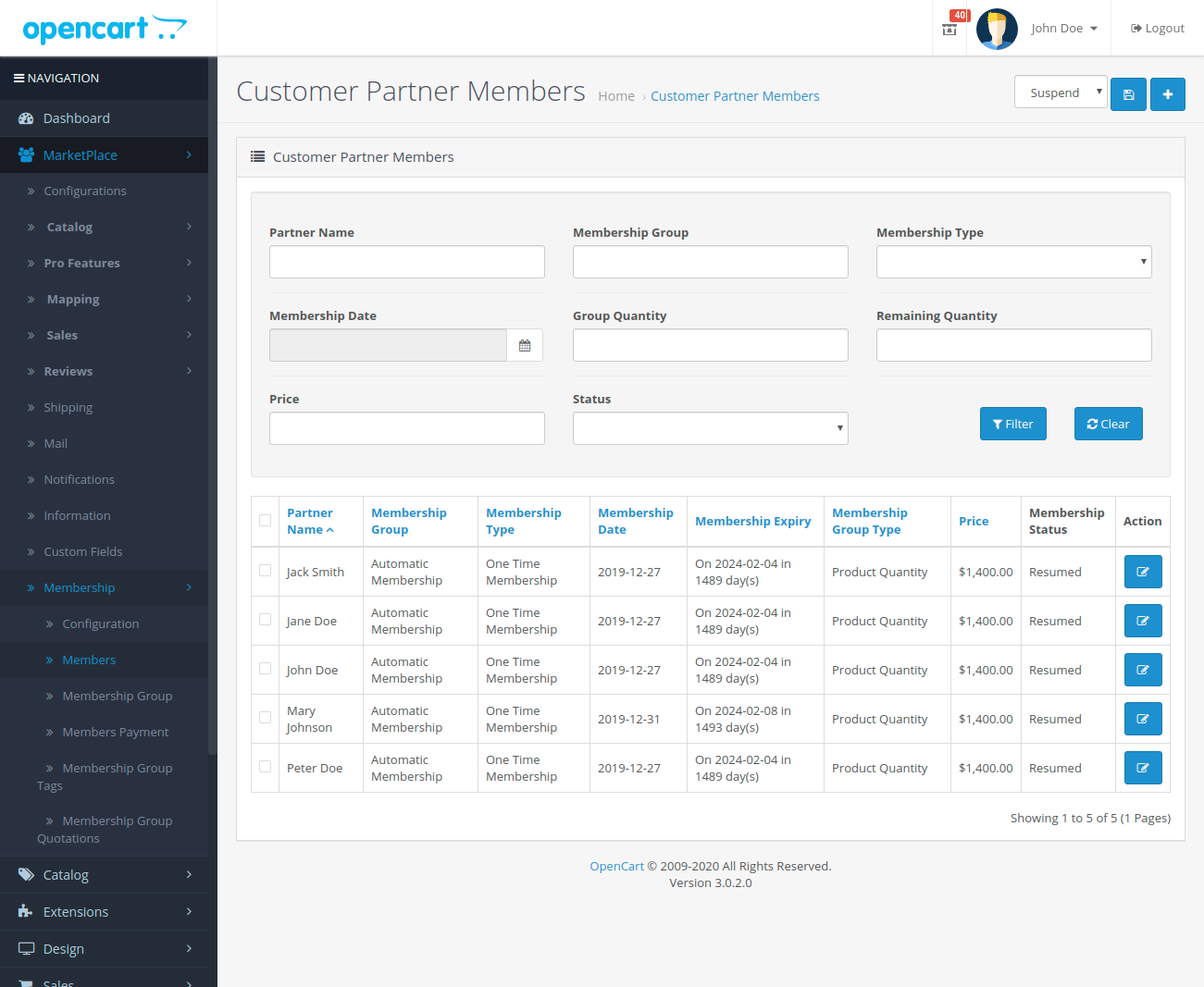 Customer-Partner-Members
