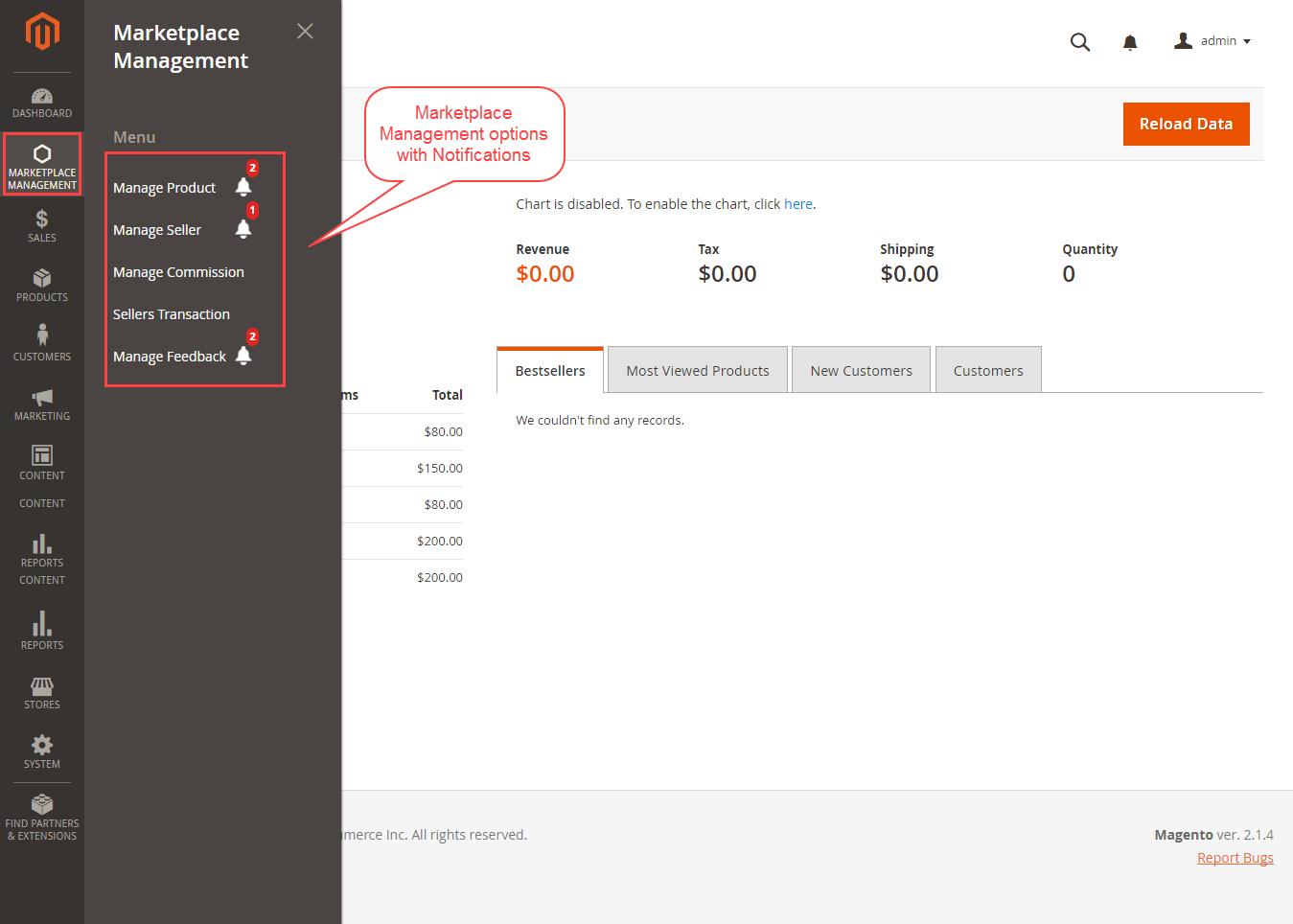 Multi Vendor Magento Marketplace