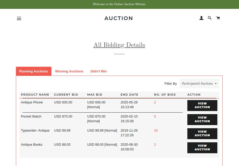 AwesomeScreenshot-Bidding-Details-auction-2019-07-08-14-07-48