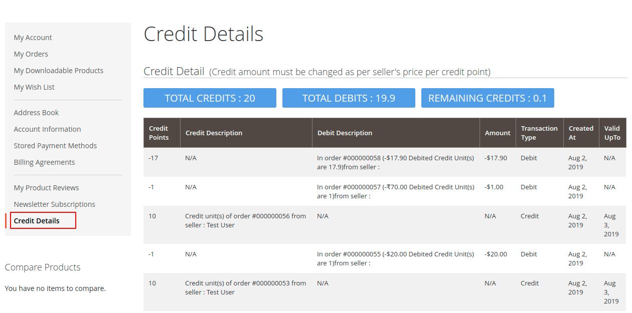 credit-details