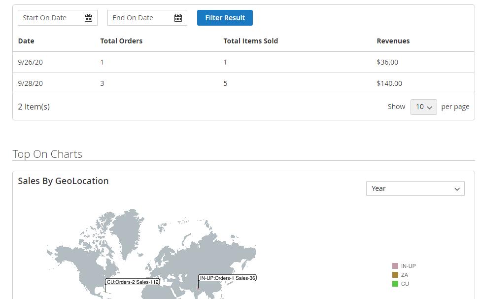 Marketplace-Seller-Report-Dashboard-1-1