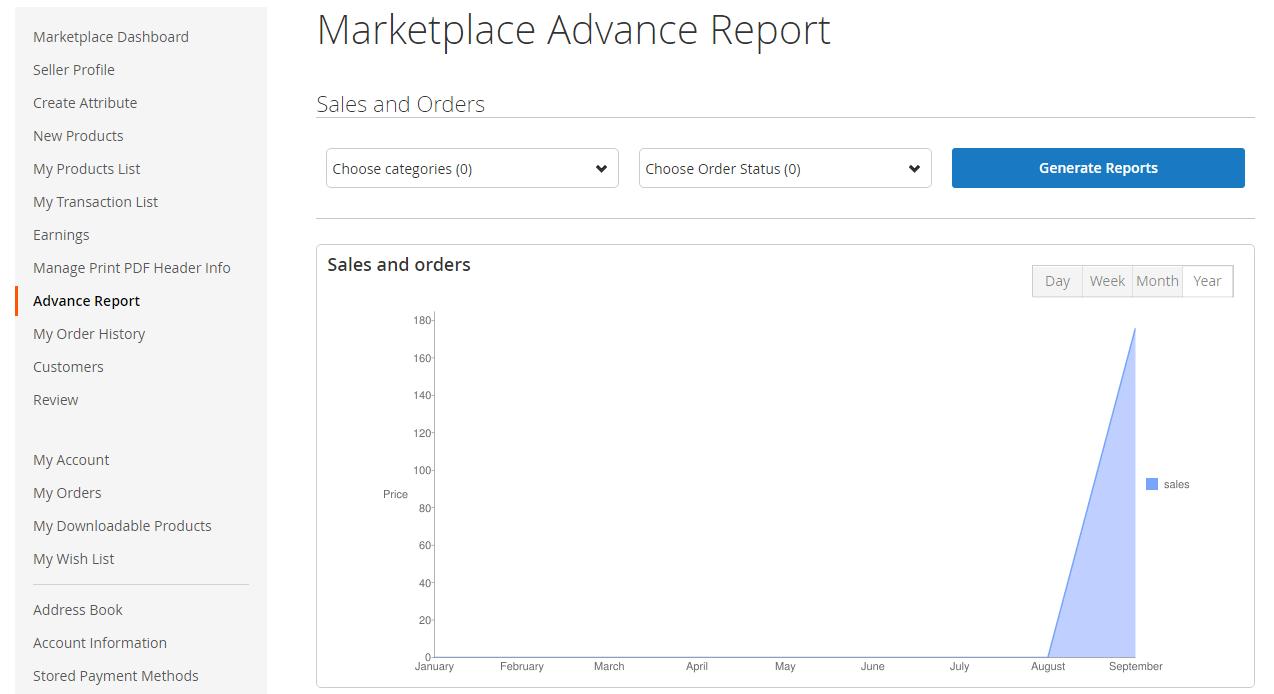 Marketplace-Seller-Report-Dashboard-2