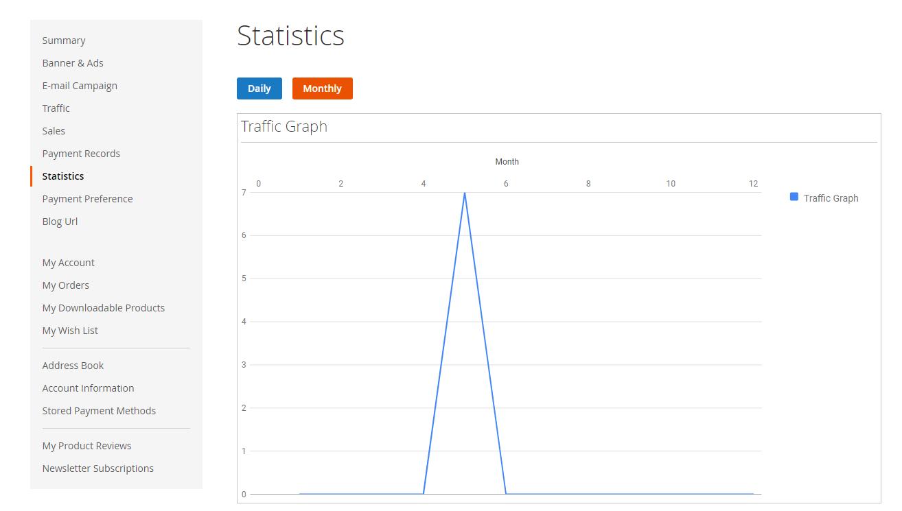 Webkul-Magento2-Affiliate-System-Affiliate-Statistics