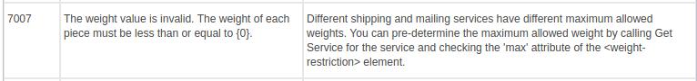 webkul-magento2-marketplace-canada-post-shipping-error-7007