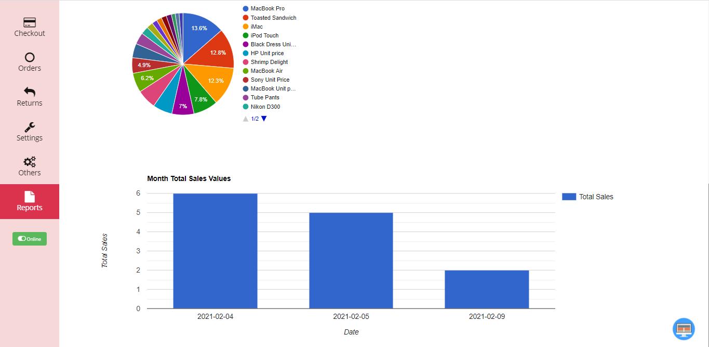 pos-terminal-total-sales-bar-graph