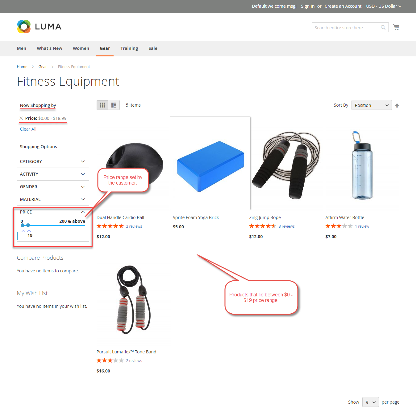 Search user defined price range