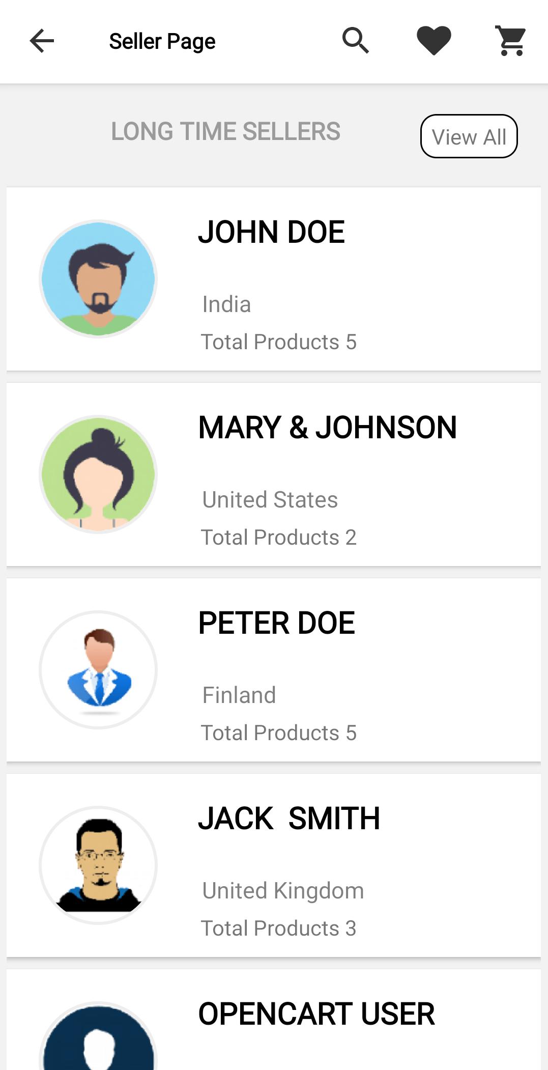 seller's list