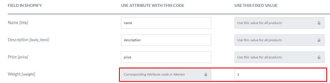 Akeneo PIM Connector for Shopify | Catalog Management
