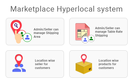 Odoo Marketplace Hyperlocal System