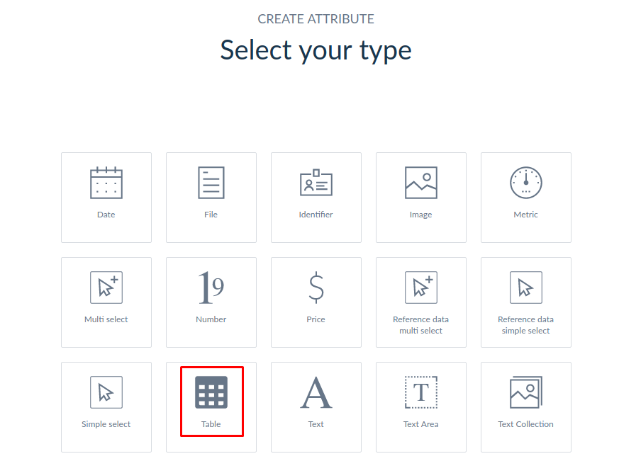select table attribute type