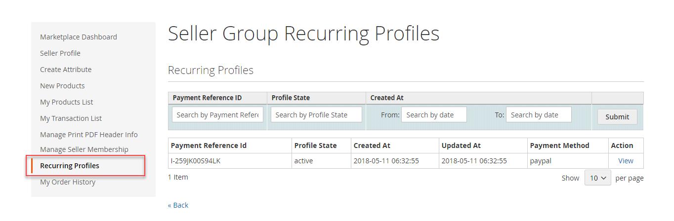 recurring profiles