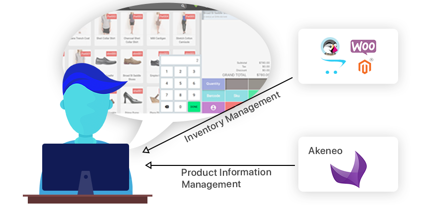 Product Management in POS