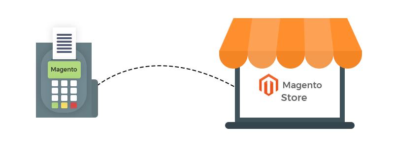 Multi-Source Inventory | Future of E-commerce