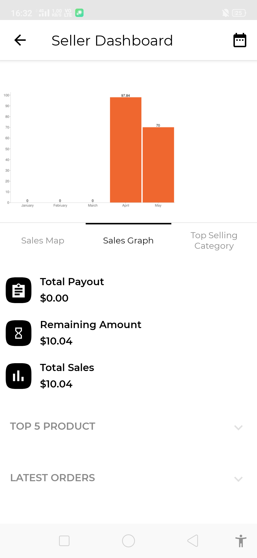 webkul-hyperlocal-marketplace-mobile-app-sales-graph