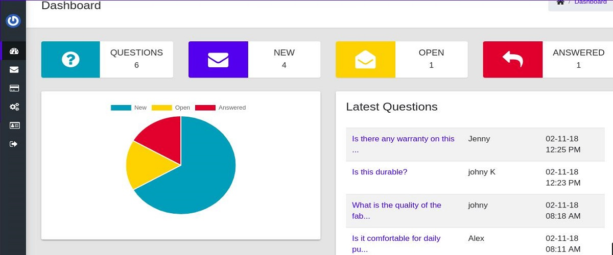 ask a question dashboard