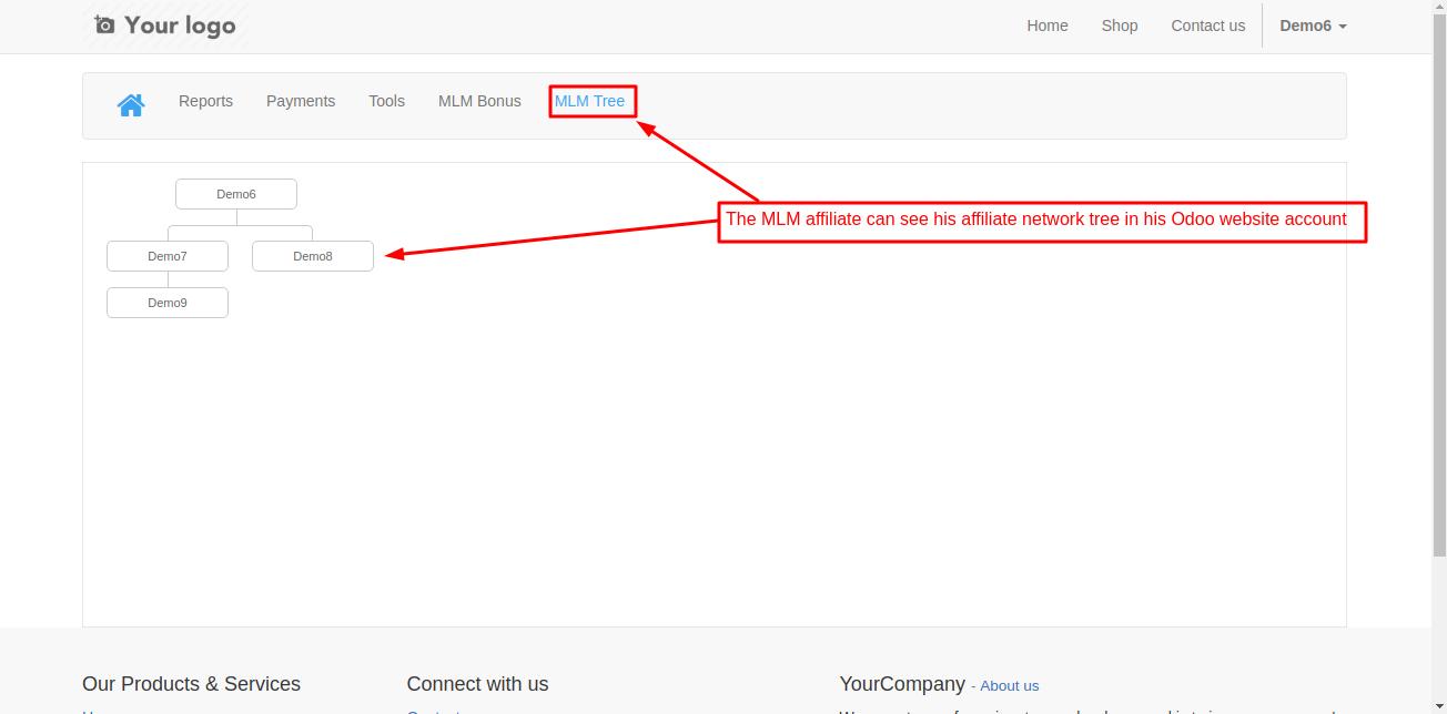 Odoo MLM affiliate Website account 1