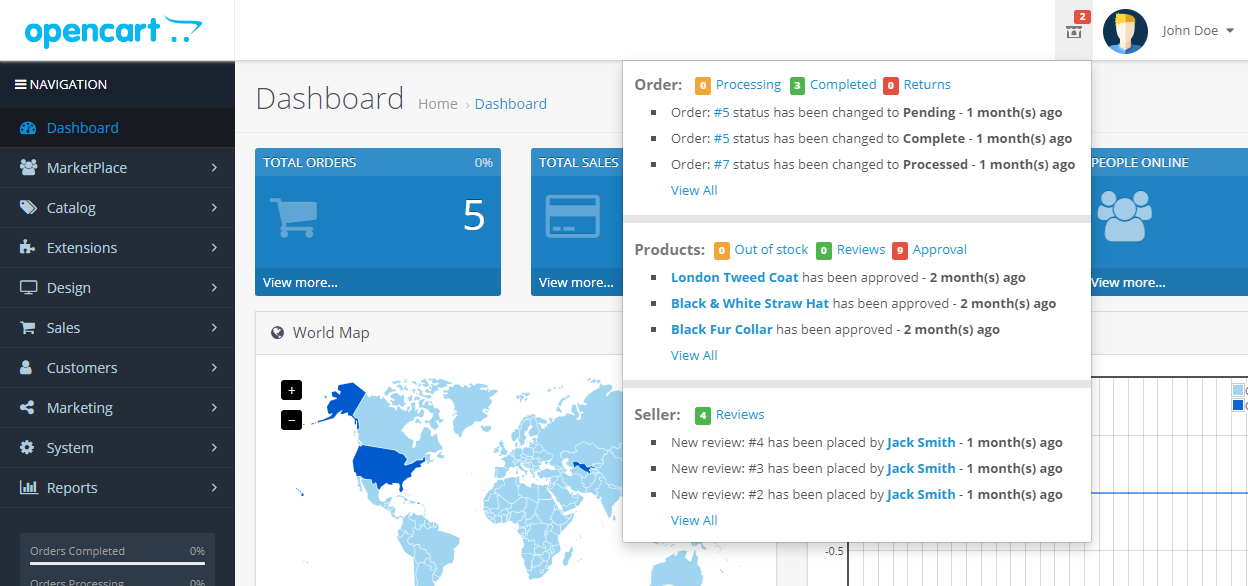 webkul_opencart_marketplace_quick_view_notifications_admin's