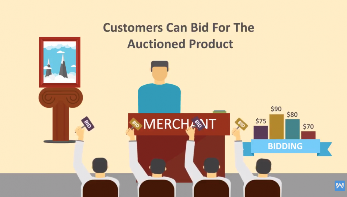 How to create an online auction website