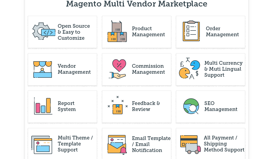 Magento marketplace features