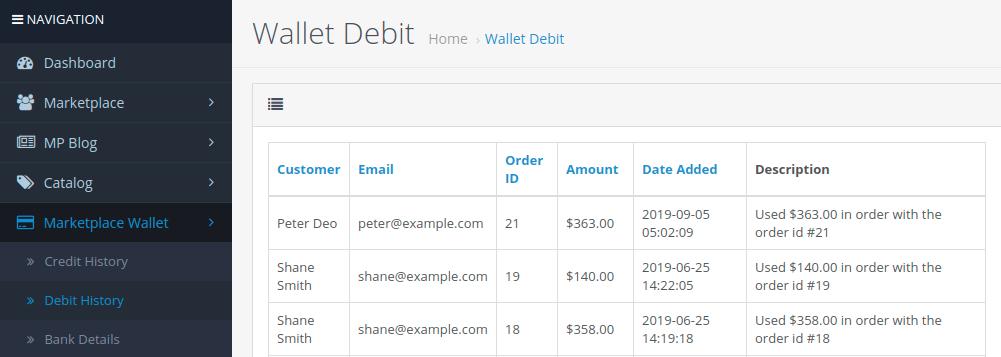 wallet -6