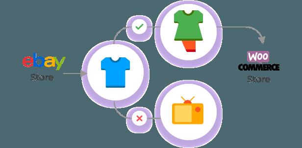 WordPress WooCommerce eBay Connector Plugin - 10