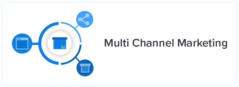 Representation of Multichannel Marketing