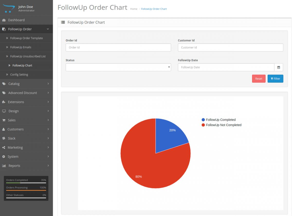 follow up order chart