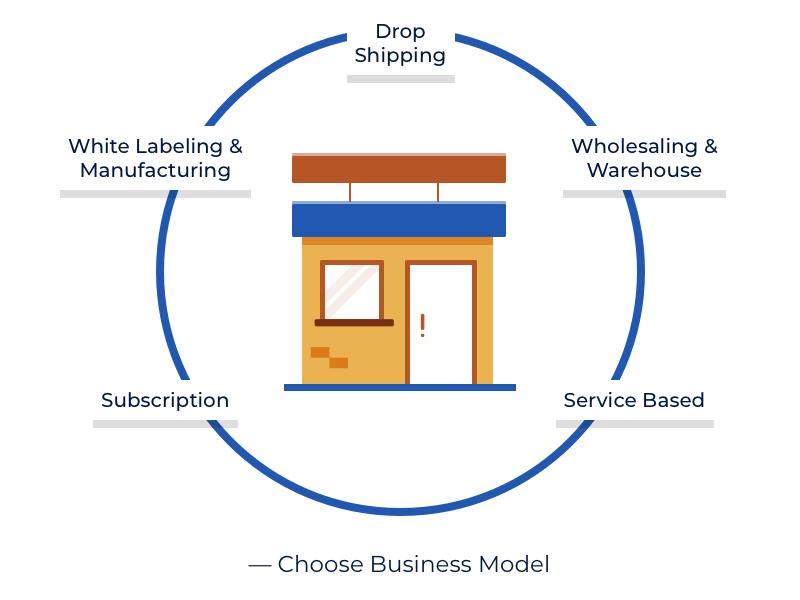 Start-A-Marketplace