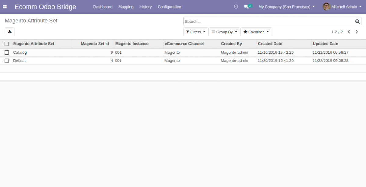 Magento Attribute Set in Odoo