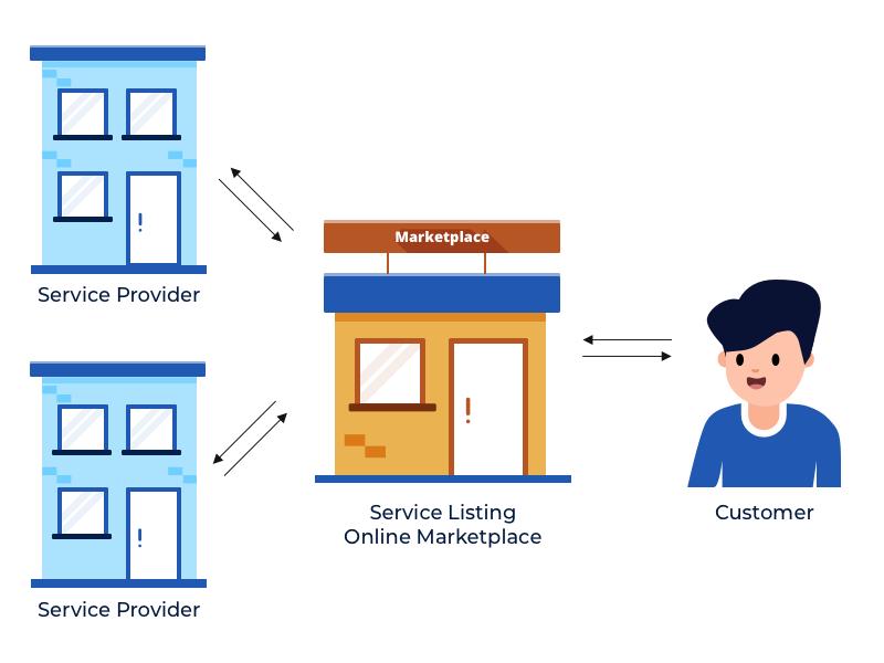 service-based