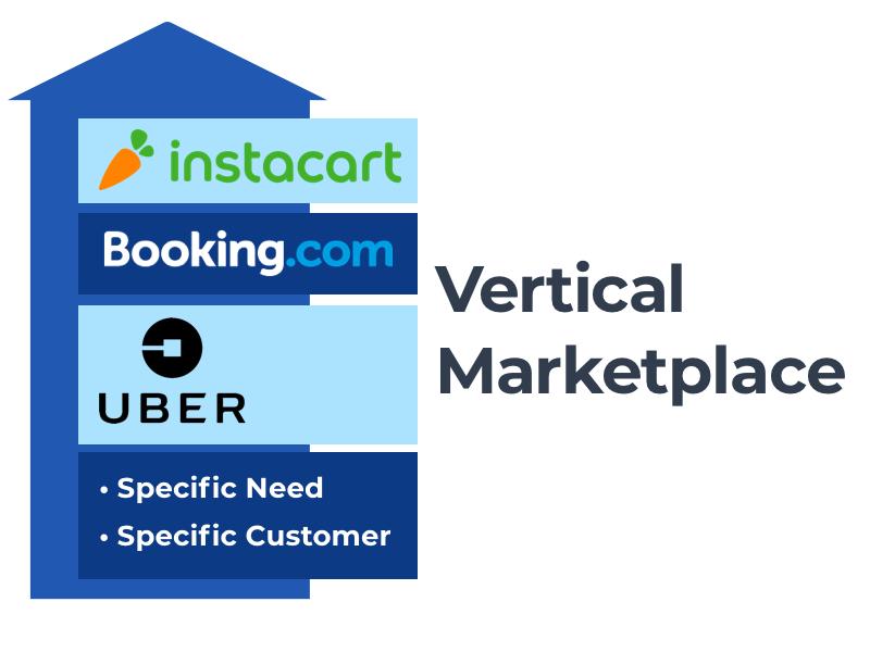 vertical-marketplace