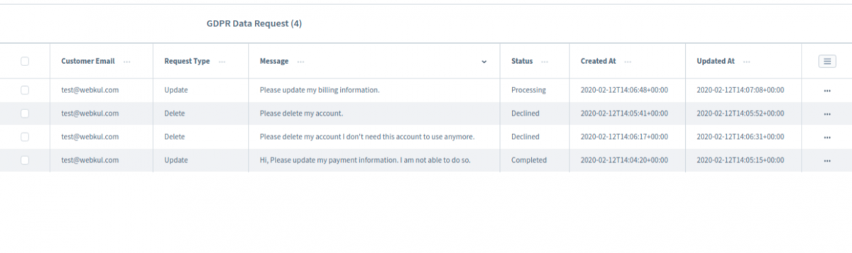 GDPR-Shopware-administration3