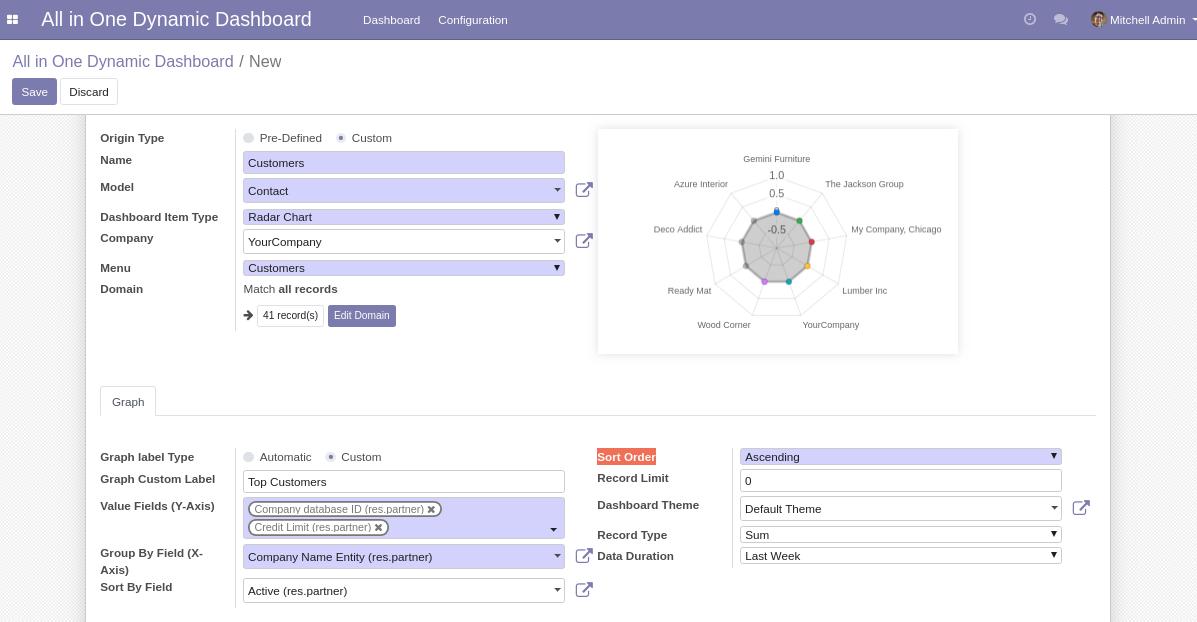 Creating Dynamic Dashboard