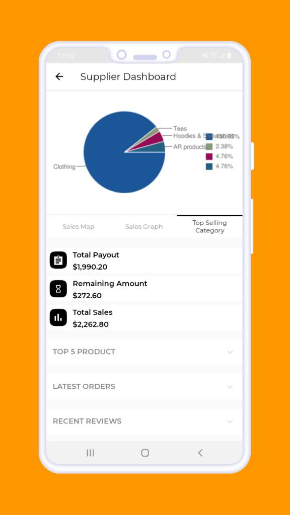 webkul_magento2_b2b_mobile_app_supplier_dashoboard