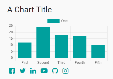 Chart Title Snippets