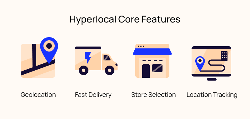 Hyperlocal-Delivery-App-Core-Features