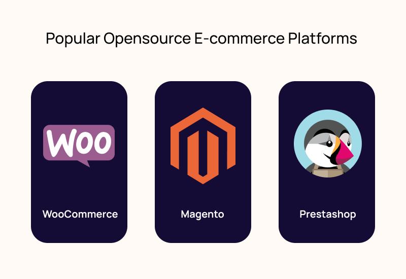Open-Source-E-commerce-Frameworks