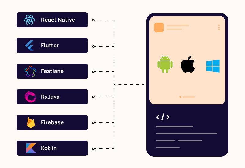 mobile_app_development-1