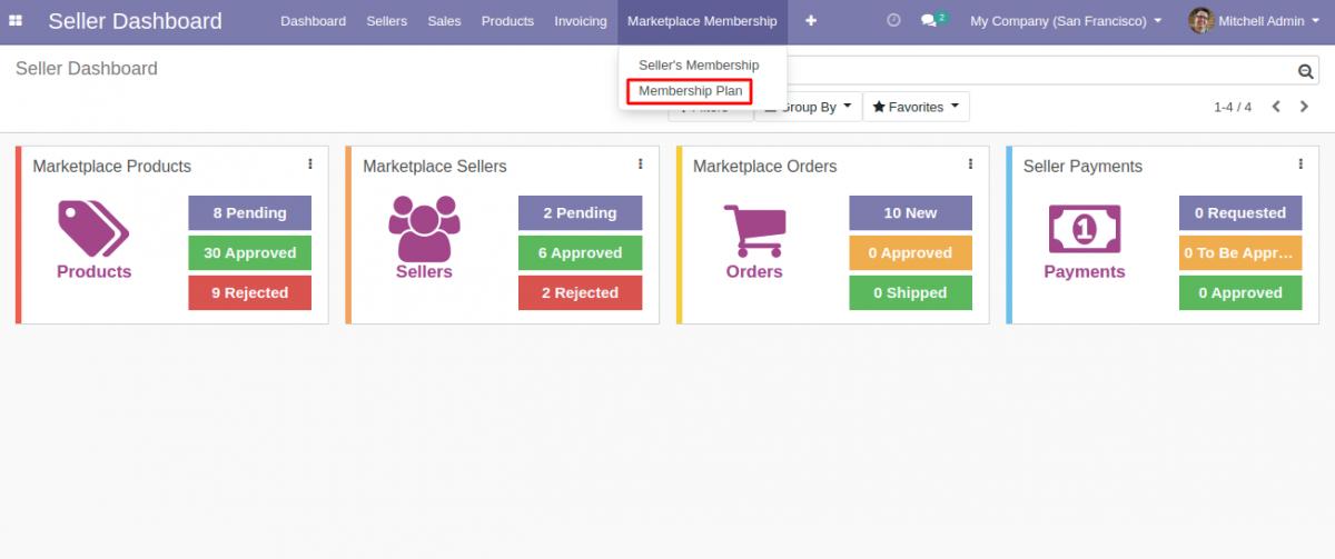 marketplace-membershipmembership-plan