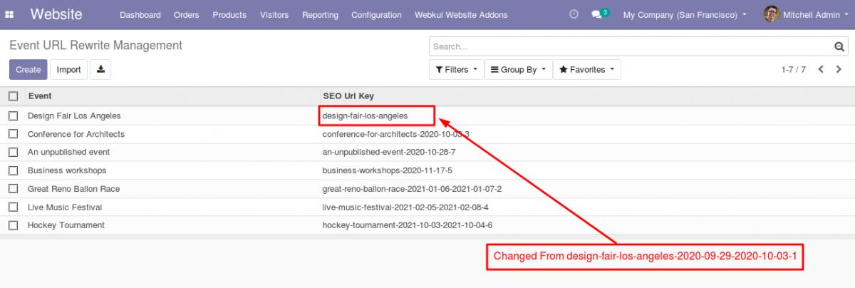 Rewriting A Event URL Slug 2