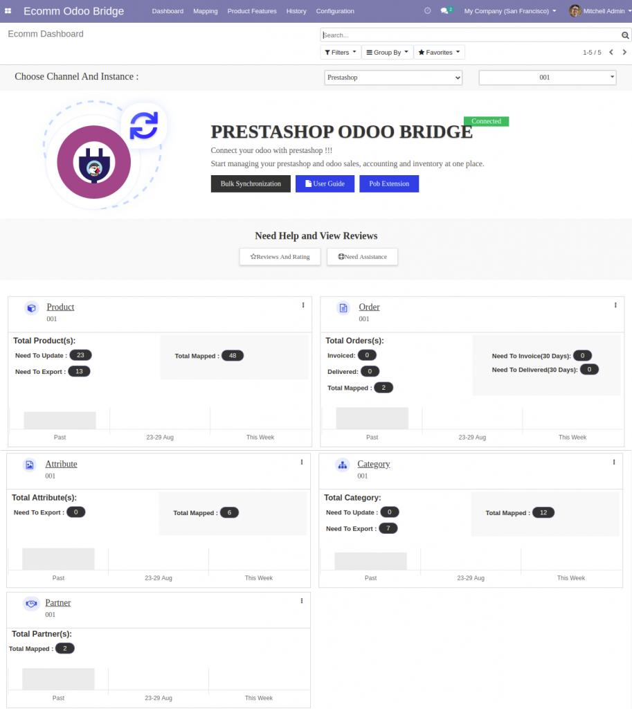 Button for Bulk Synchronization in Odoo Bridge For Prestashop Dashboard