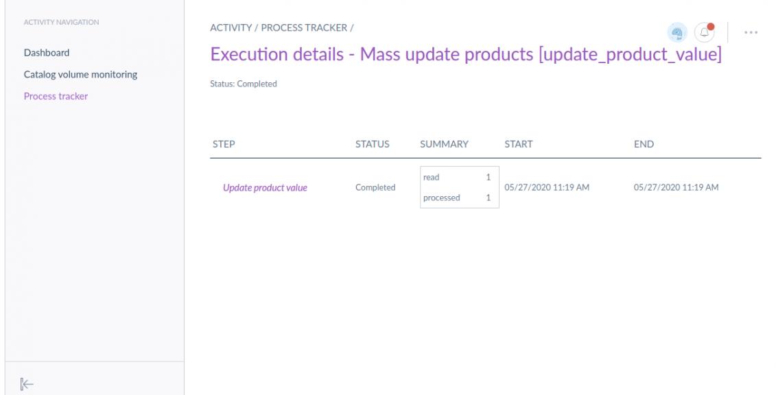 Process_tracker-1200x597-1