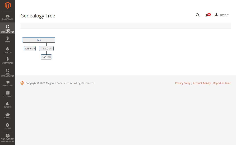 webkul_magento2_mlm_genealogy_tree