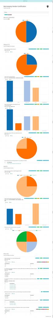 Odoo Survey Make result Public