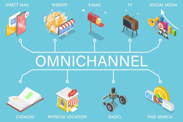 omnichannel-
